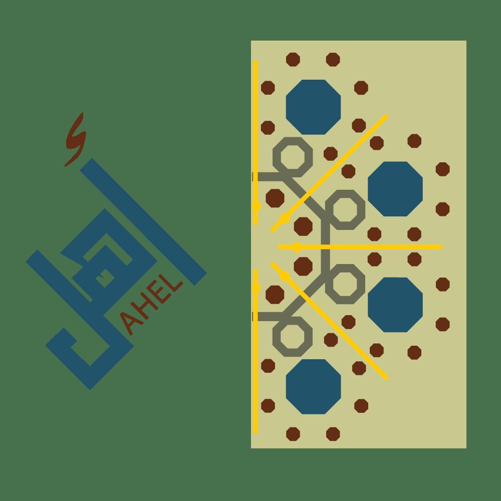 Ahel أهل | مجتمعي أهل للتغيير